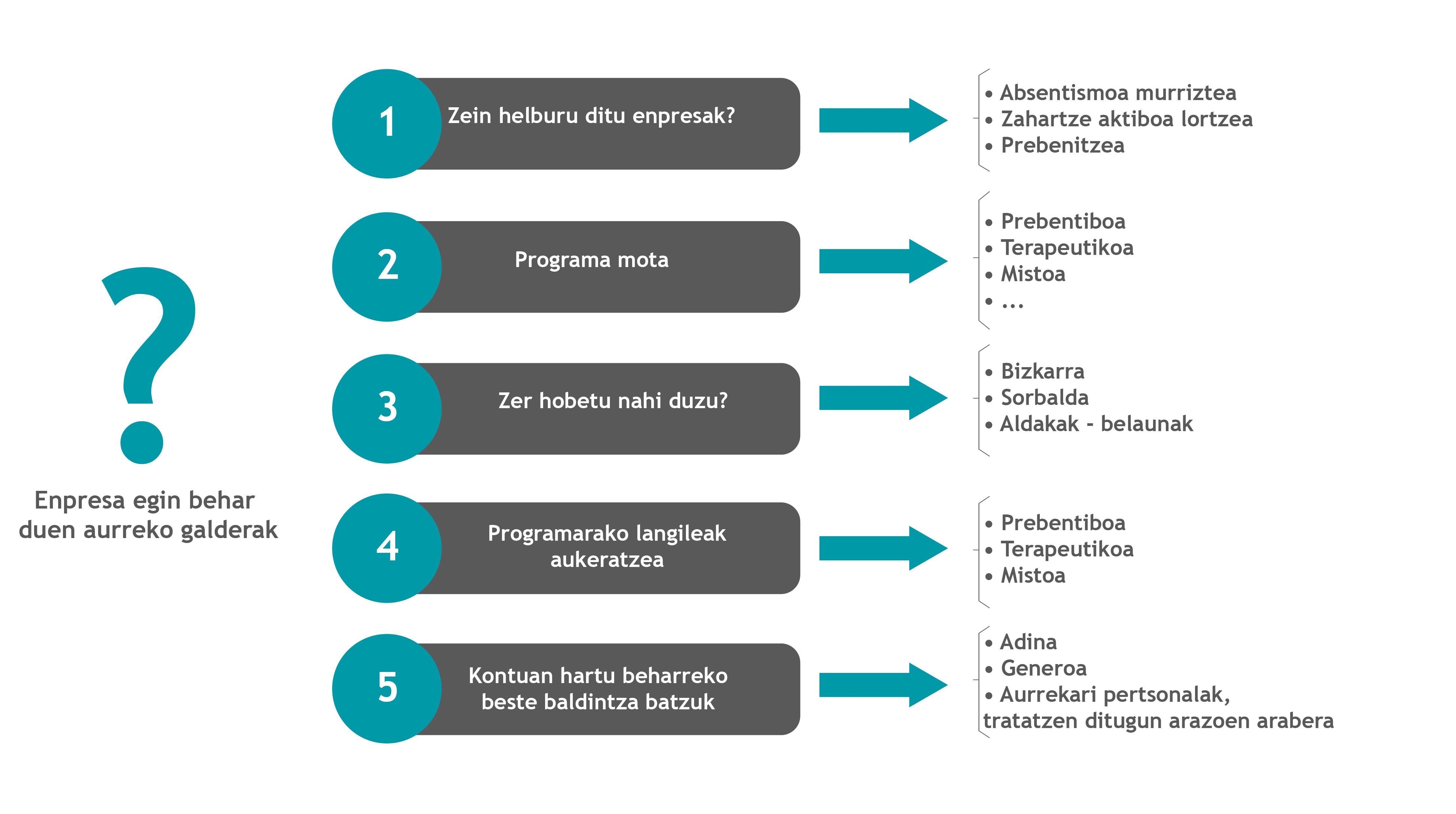 Beneficios_en euskera