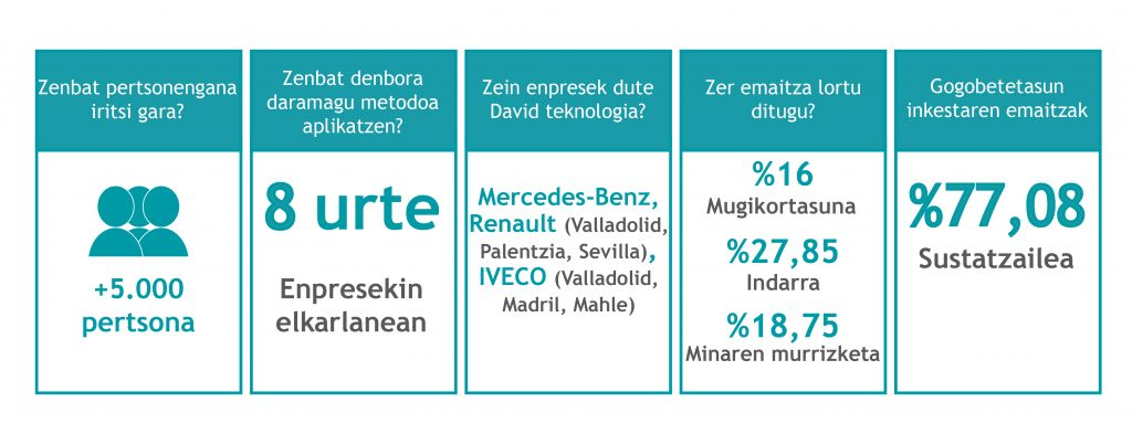 Datos recogidos en todas las empresas_euskera